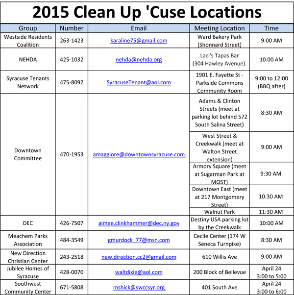 2015 Clean Up Cuse Locations